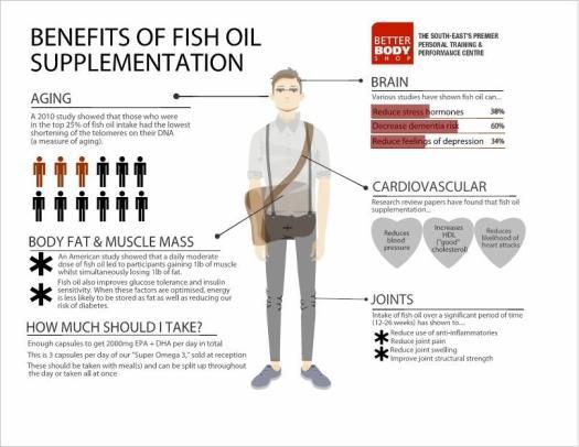FISH OIL..