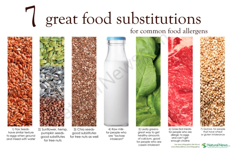 Seven Great Food Substitutes