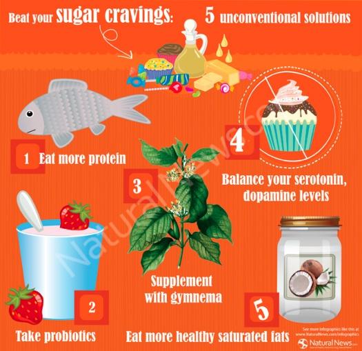 Beat Your Sugar Cravings...